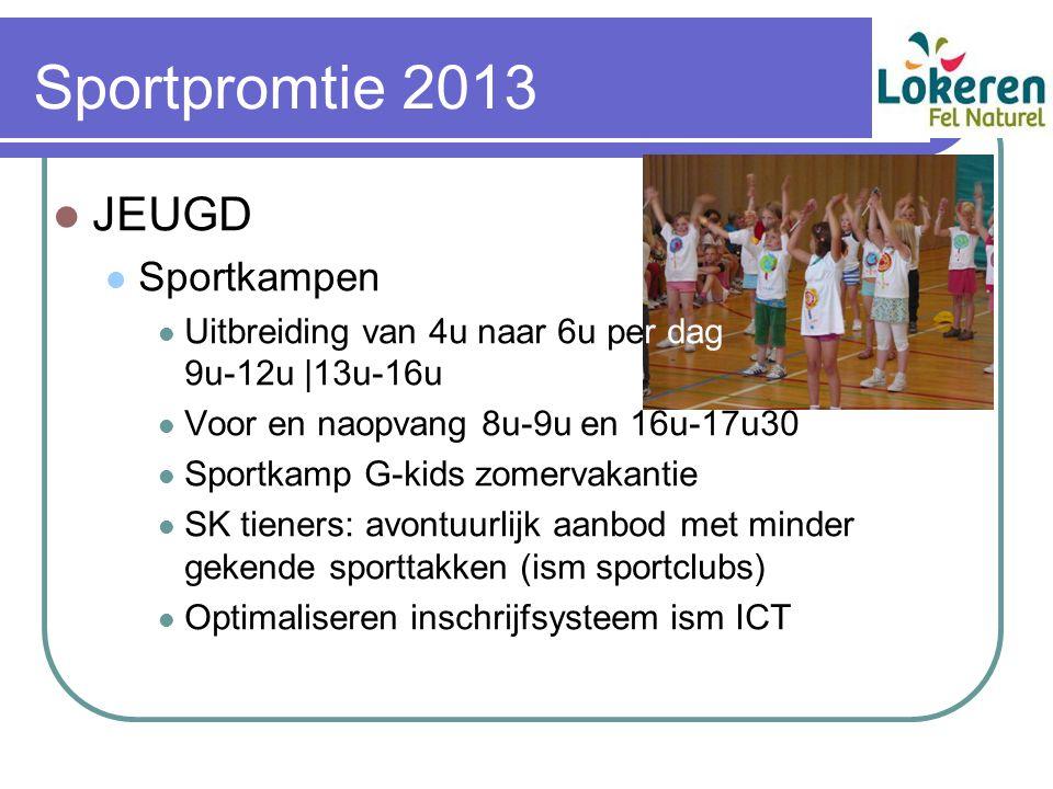 Sportpromtie 2013 JEUGD Sportkampen Uitbreiding van 4u naar 6u per dag 9u-12u |13u-16u Voor en naopvang 8u-9u en 16u-17u30 Sportkamp G-kids zomervakan