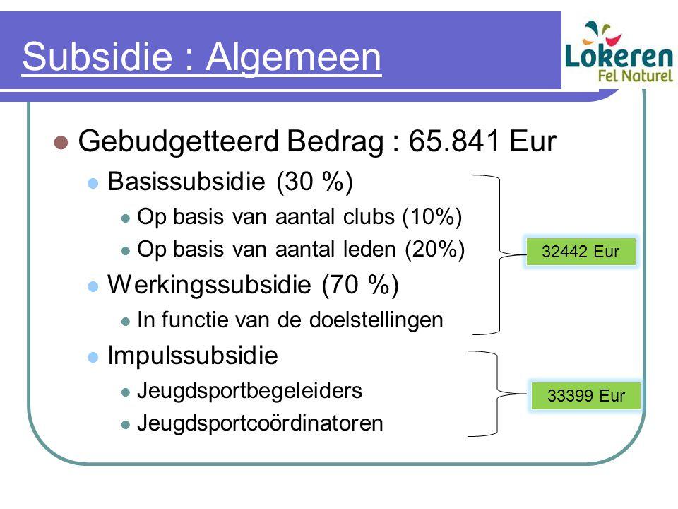 Subsidie : Algemeen Gebudgetteerd Bedrag : 65.841 Eur Basissubsidie (30 %) Op basis van aantal clubs (10%) Op basis van aantal leden (20%) Werkingssubsidie (70 %) In functie van de doelstellingen Impulssubsidie Jeugdsportbegeleiders Jeugdsportcoördinatoren 32442 Eur 33399 Eur