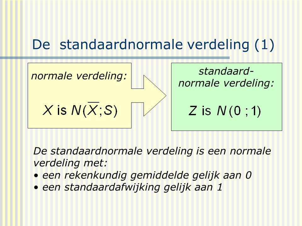 De standaardnormale verdeling (1) normale verdeling: standaard- normale verdeling: De standaardnormale verdeling is een normale verdeling met: een rek