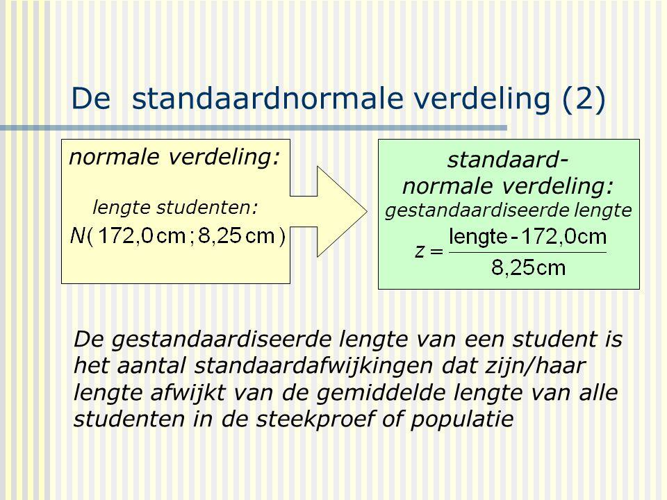 De standaardnormale verdeling (3) Voorbeeld: lichaamslengte studenten is N (172,0cm ; 8,25cm) Dirk: 176 cm  de lengte van Dirk ligt 0,48 keer de standaardafwijking boven het gemiddelde Anna: 161 cm 