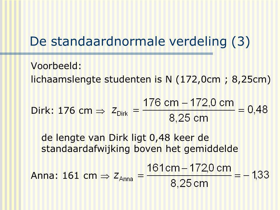 De standaardnormale verdeling (3) Voorbeeld: lichaamslengte studenten is N (172,0cm ; 8,25cm) Dirk: 176 cm  de lengte van Dirk ligt 0,48 keer de stan