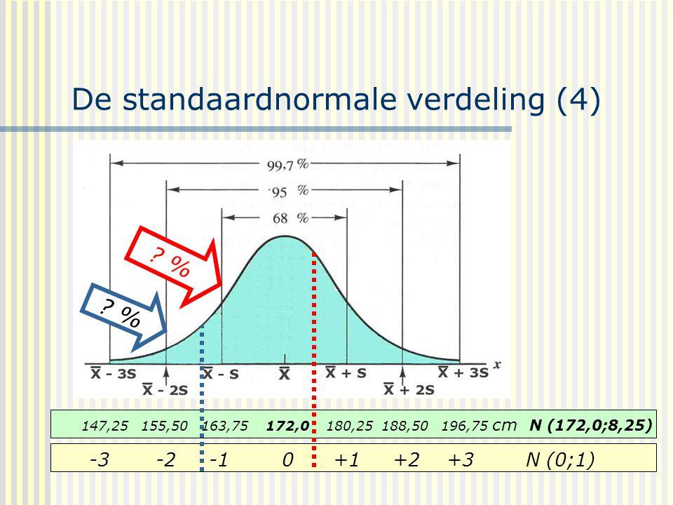 De standaardnormale verdeling (4) 147,25 155,50 163,75 172,0 180,25 188,50 196,75 cm N (172,0;8,25) -3 -2 -1 0 +1 +2 +3 N (0;1) ? %