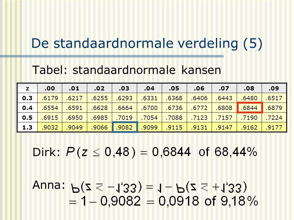 De standaardnormale verdeling (5) Tabel: standaardnormale kansen Dirk: Anna: z.00.01.02.03.04.05.06.07.08.09 0.3.6179.6217.6255.6293.6331.6368.6406.64