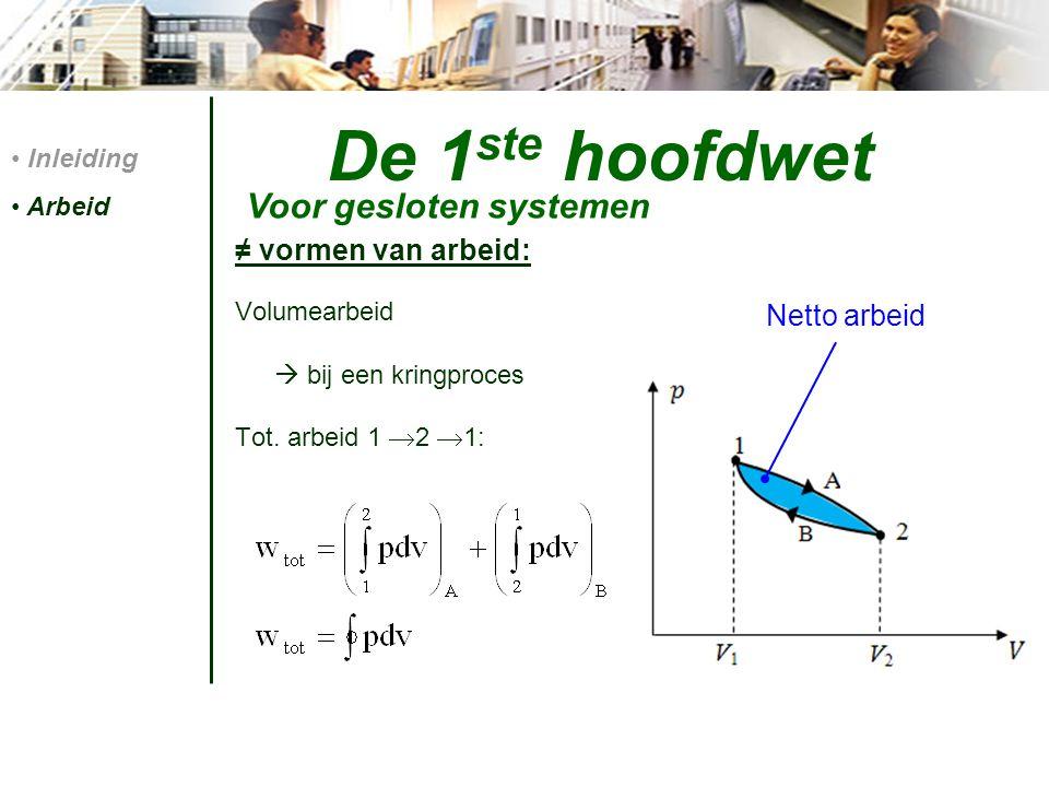 De 1 ste hoofdwet ≠ vormen van arbeid: Volumearbeid  bij een kringproces Tot. arbeid 1  2  1: Inleiding Arbeid Voor gesloten systemen Netto arbeid