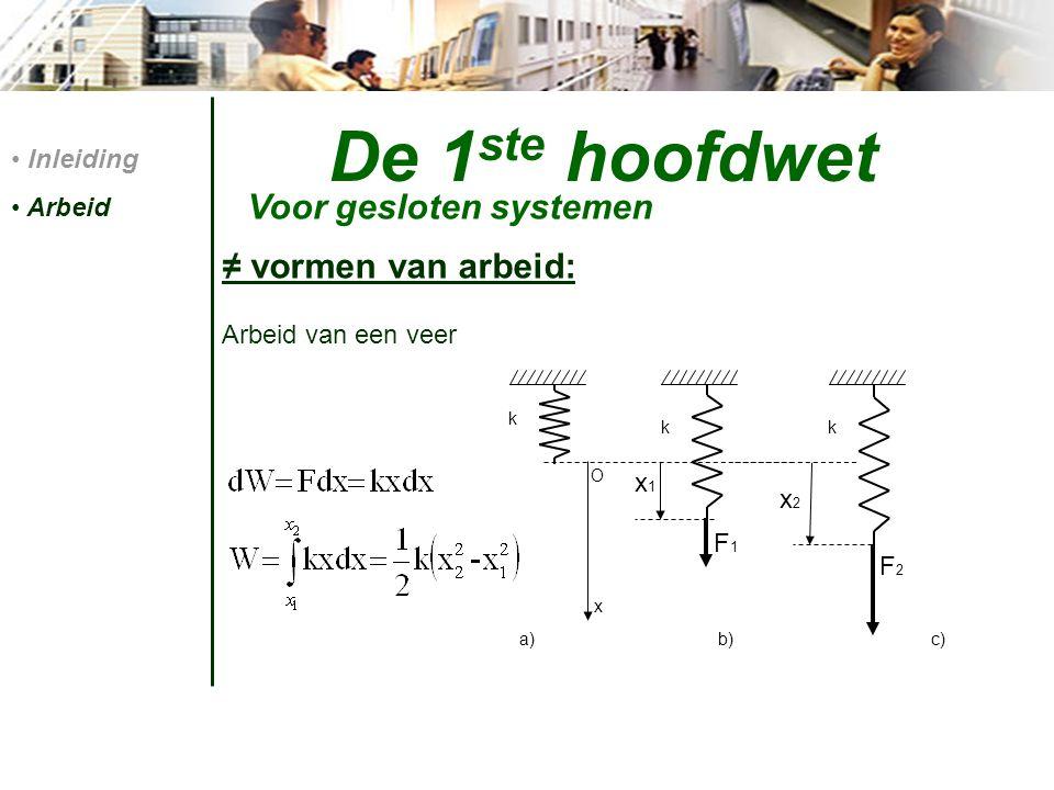 De 1 ste hoofdwet ≠ vormen van arbeid: Arbeid van een veer Inleiding Arbeid Voor gesloten systemen a) b) c) k x 2 k k x1 x1 F1 F1 F2 F2 x O