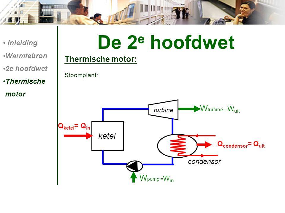 De 2 e hoofdwet Thermische motor: Stoomplant: Inleiding Warmtebron 2e hoofdwet Thermische motor ketel turbine W pomp = W in condensor Q ketel = Q in W