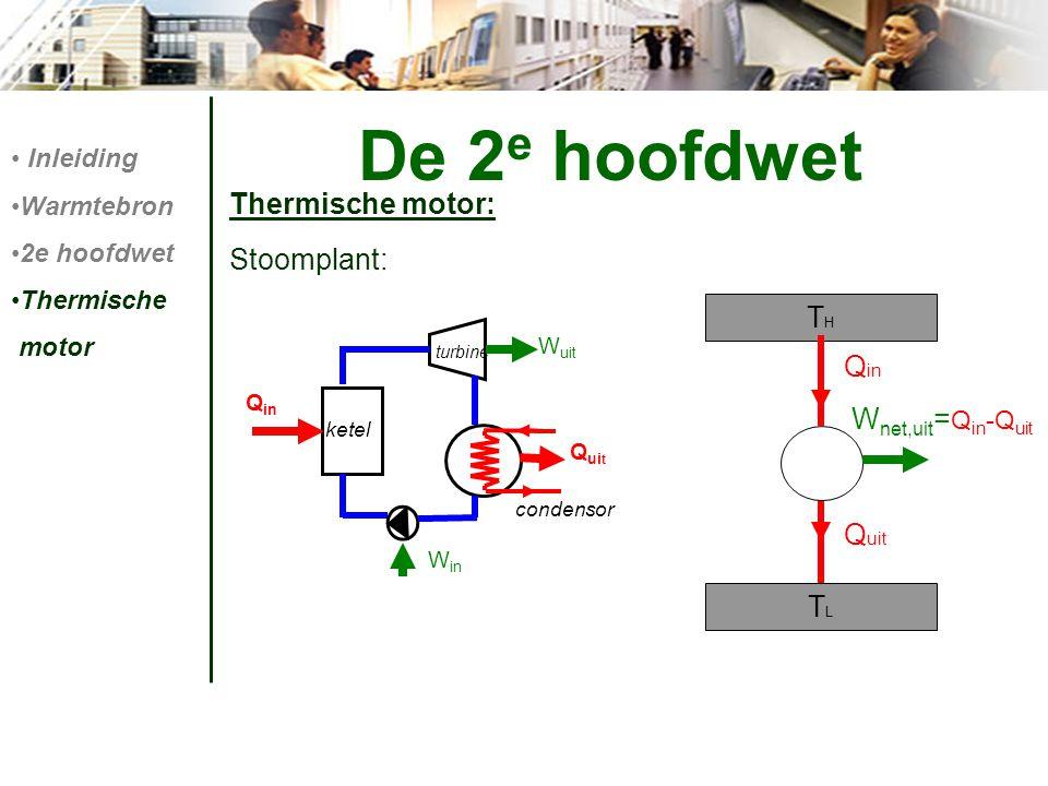Q in W net,uit = Q in -Q uit Q uit De 2 e hoofdwet Thermische motor: Stoomplant: Inleiding Warmtebron 2e hoofdwet Thermische motor ketel turbine W in
