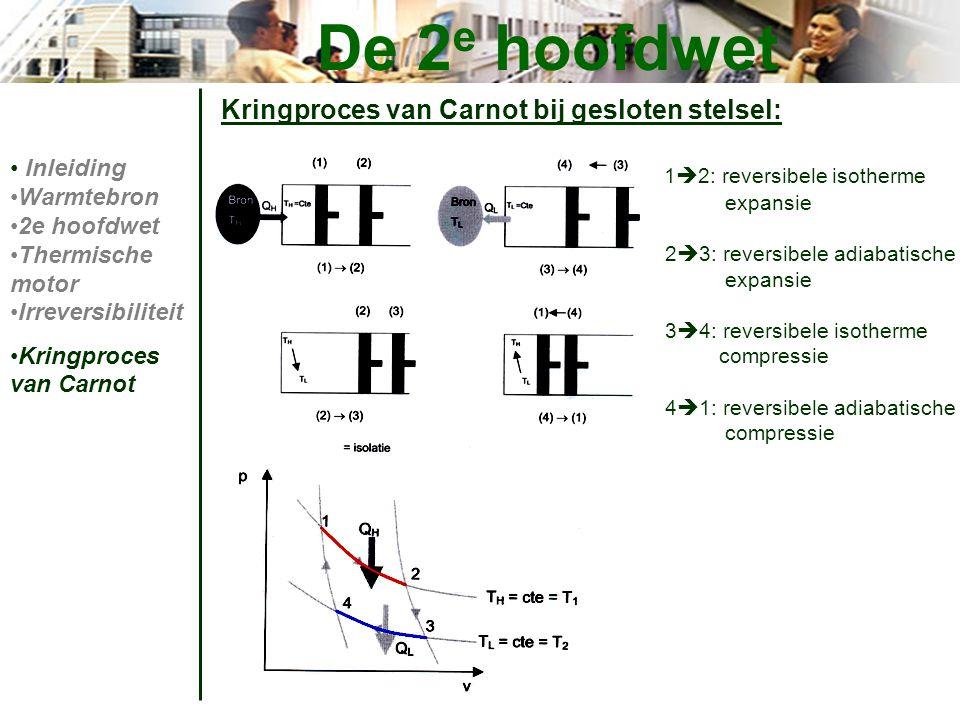 Kringproces van Carnot bij gesloten stelsel: 1  2: reversibele isotherme expansie 2  3: reversibele adiabatische expansie 3  4: reversibele isother