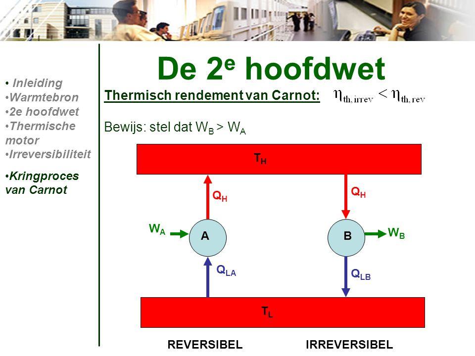 Thermisch rendement van Carnot: Bewijs: stel dat W B > W A De 2 e hoofdwet Inleiding Warmtebron 2e hoofdwet Thermische motor Irreversibiliteit Kringpr