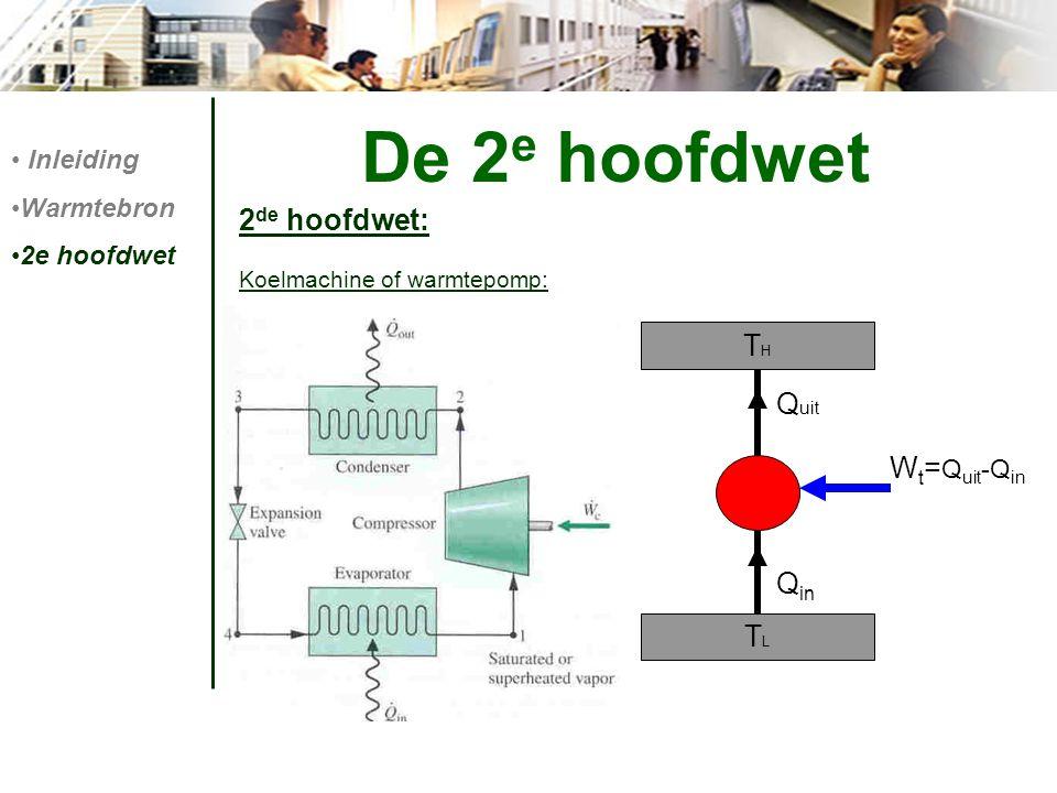 De 2 e hoofdwet 2 de hoofdwet: Koelmachine of warmtepomp: Inleiding Warmtebron 2e hoofdwet TLTL Q uit W t = Q uit -Q in Q in THTH