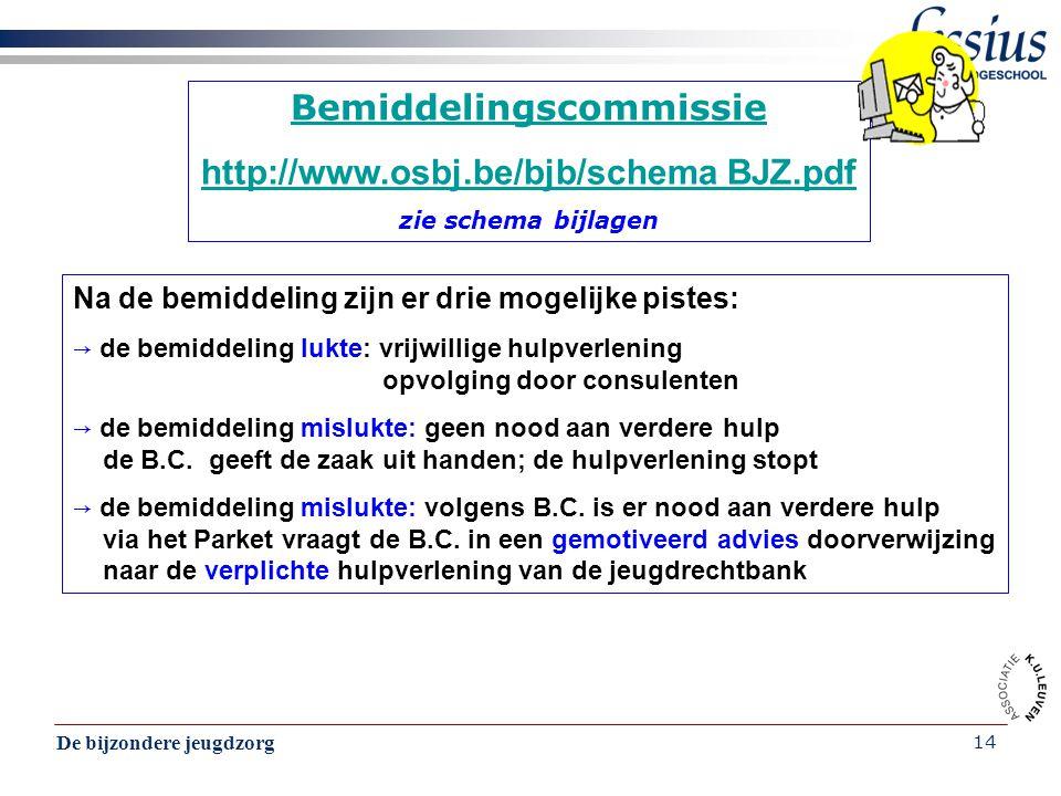 De bijzondere jeugdzorg 14 Bemiddelingscommissie http://www.osbj.be/bjb/schema BJZ.pdf zie schema bijlagen Na de bemiddeling zijn er drie mogelijke pi