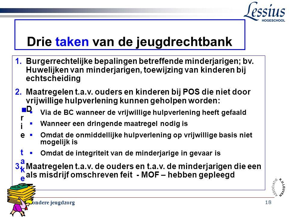 De bijzondere jeugdzorg 18 Drie taken van de jeugdrechtbank Drie taken van de jeugdrechtbankBurgerrechtelijke bepalingen betreffende minderjarigenMa