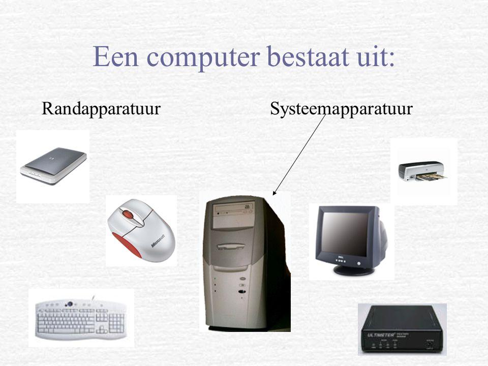 Interne & externe randapparaten Interne CD – Rom Floppy – disk Netwerkkaart Geluidskaart Externe Beeldscherm Toetsenbord Muis Printer / scanner