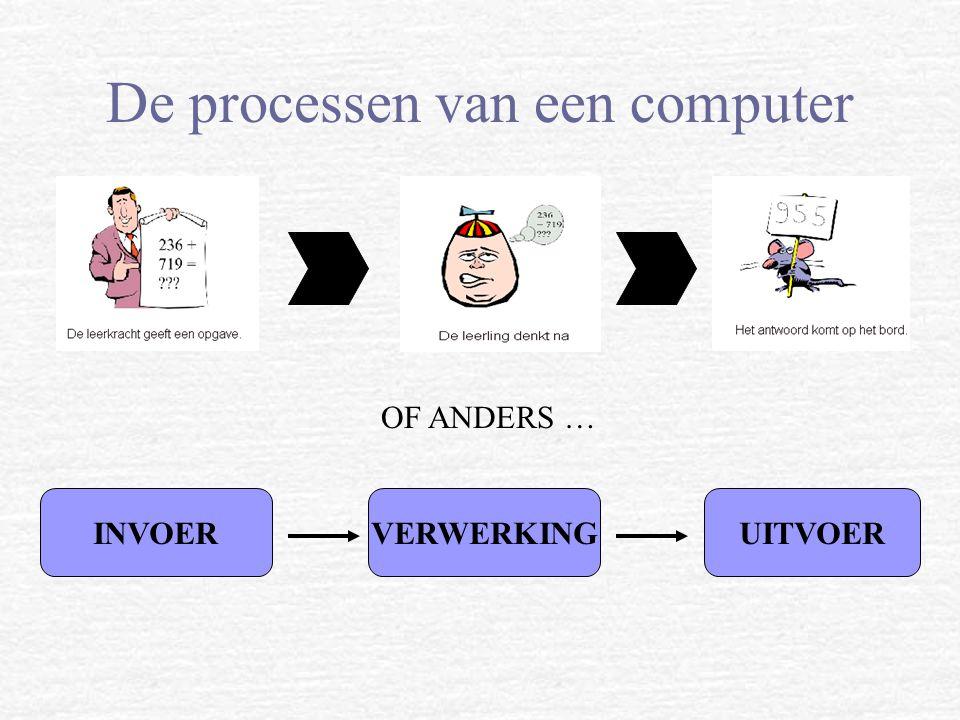 De processen van een computer INVOERVERWERKINGUITVOER OF ANDERS …