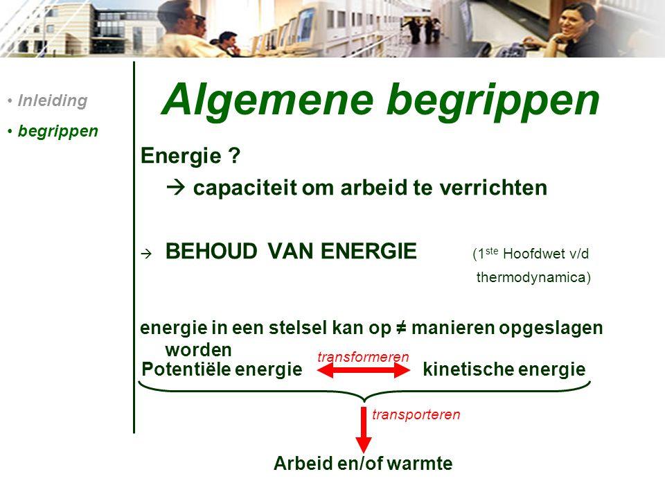 Potentiële energie kinetische energie Algemene begrippen Energie .