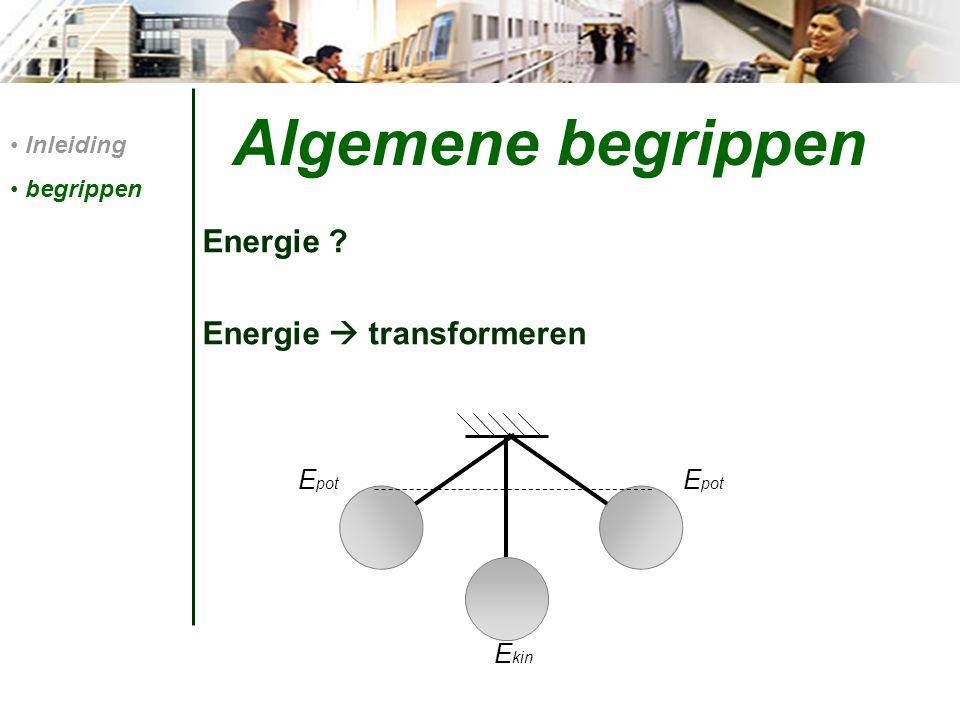 Algemene begrippen Energie ? Energie  transformeren Inleiding begrippen E pot E kin E pot