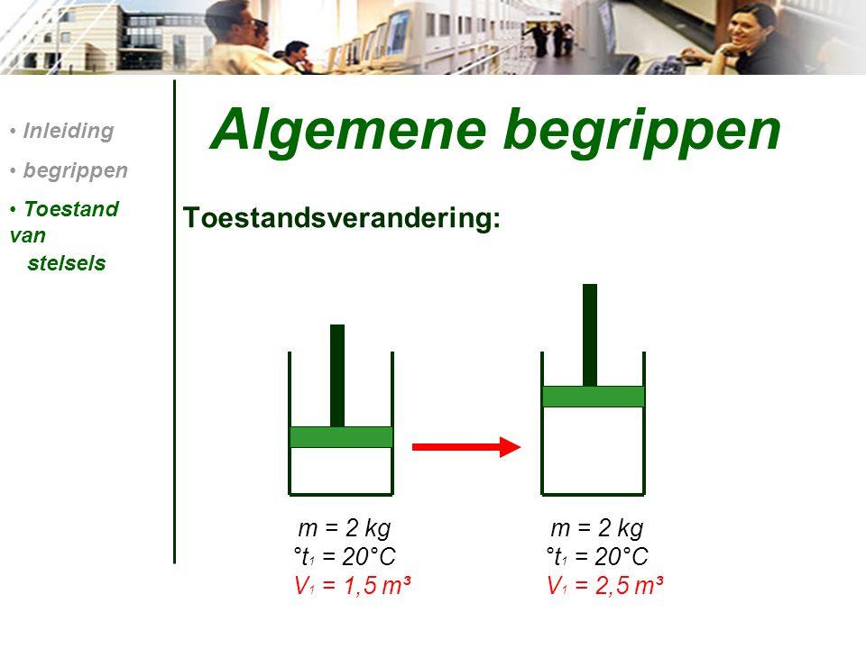 Algemene begrippen Toestandsverandering: Inleiding begrippen Toestand van stelsels m = 2 kg °t 1 = 20°C V 1 = 1,5 m³ m = 2 kg °t 1 = 20°C V 1 = 2,5 m³