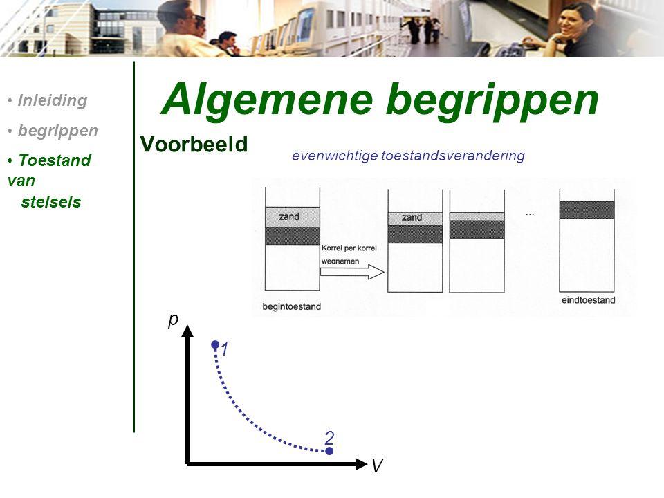 Algemene begrippen Voorbeeld Inleiding begrippen Toestand van stelsels p V 1 2 evenwichtige toestandsverandering