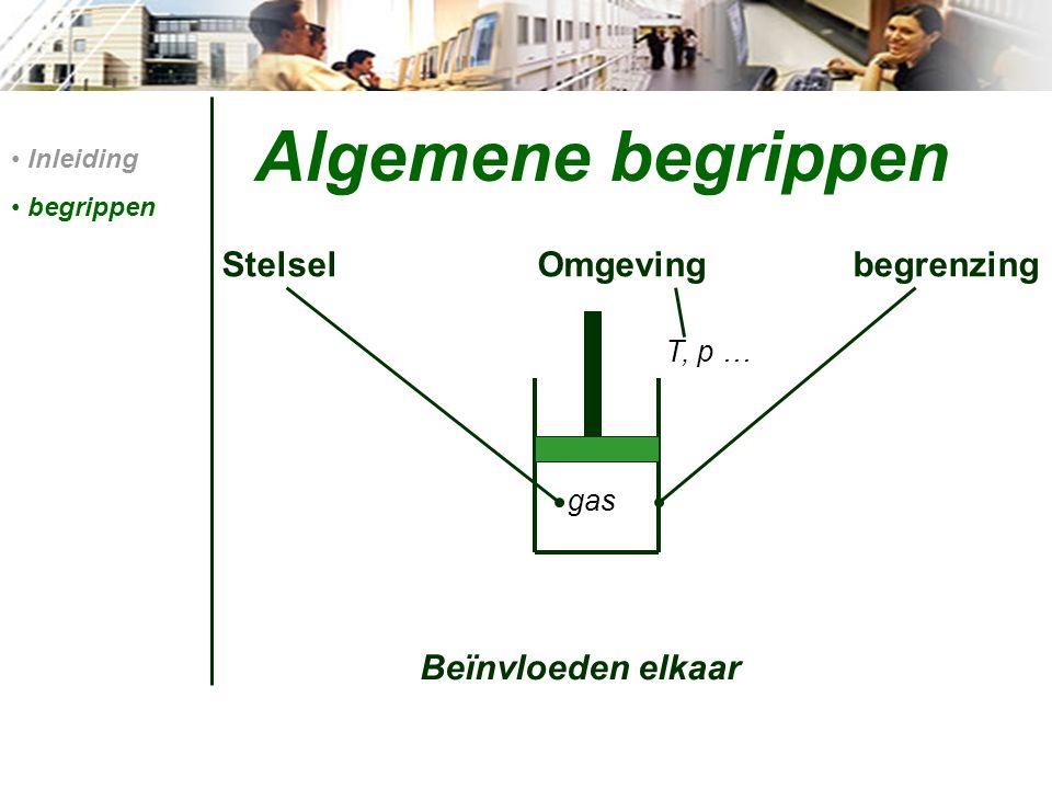 Algemene begrippen StelselOmgevingbegrenzing Inleiding begrippen gas T, p … Beïnvloeden elkaar