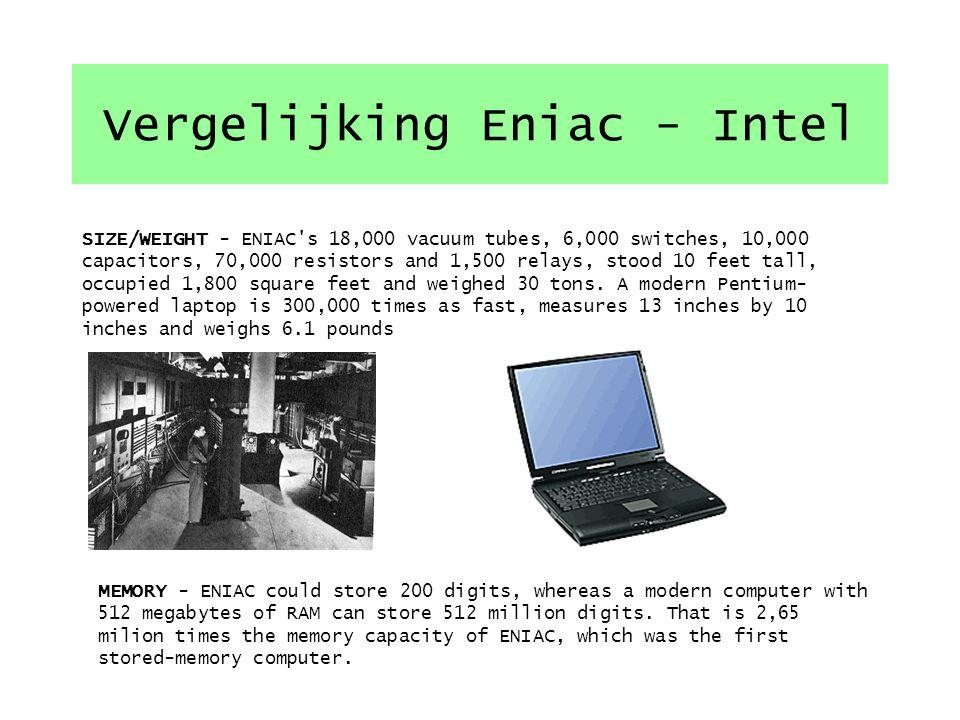 Korte geschiedenis Eniac Aan het eind van de veertiger jaren werd de ENIAC in gebruik genomen. Hierbij werd ENIAC als afkorting voor