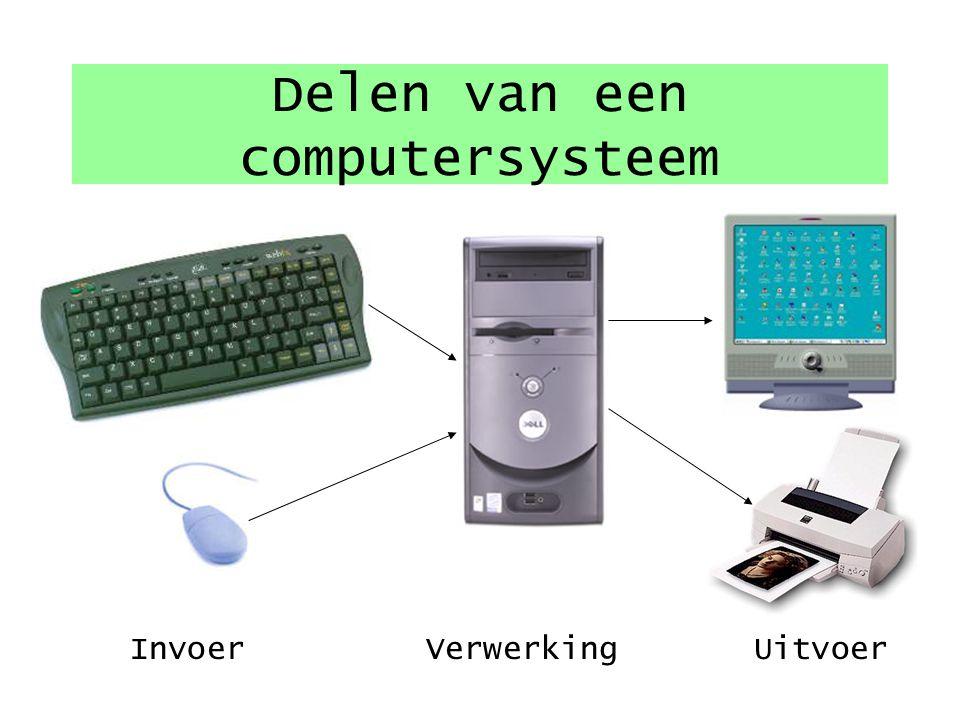 Blokschema van een computer Invoer Verwerking Uitvoer 3x4+2 14 Programma Data Programma