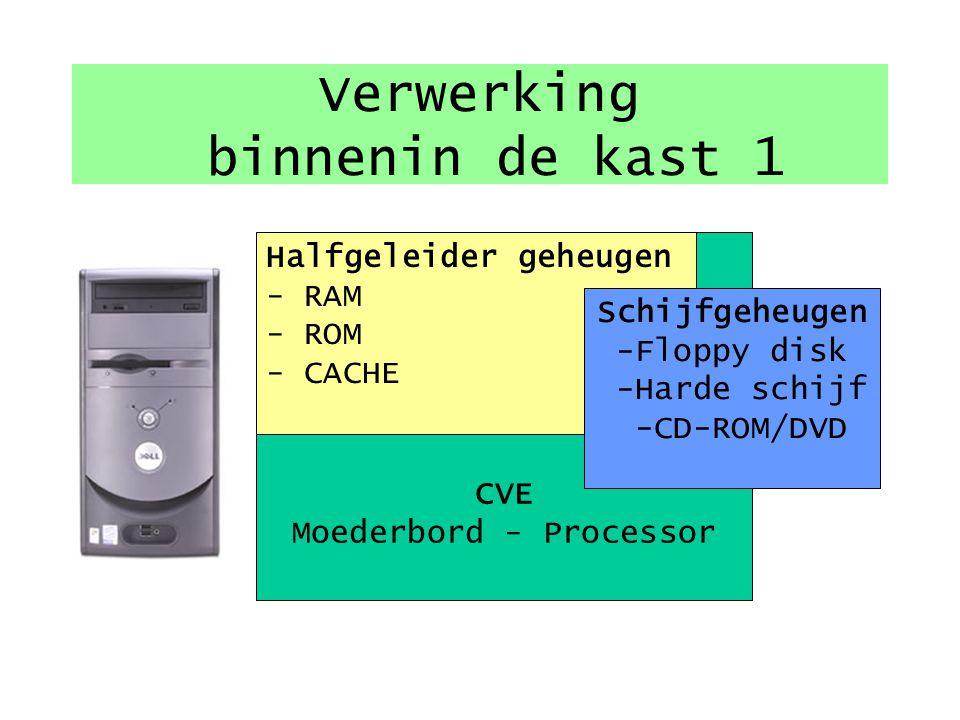 Invoer: voorbeelden Toetsenbord Muis Digitale fotocamera Video Geluid Scanner Kaartlezer Data-aquisitie