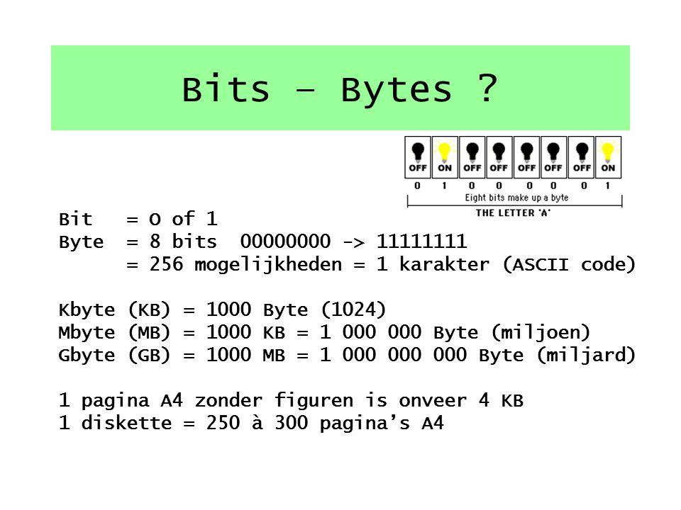 Verwerking 3 Schijfgeheugens Diskette1,4 MB ZIP100/250 MB CD650 MB DVD16 GB Harde schijf 40-180 GB