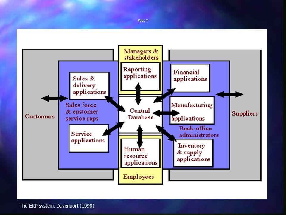 De implementatie van ERP 1.