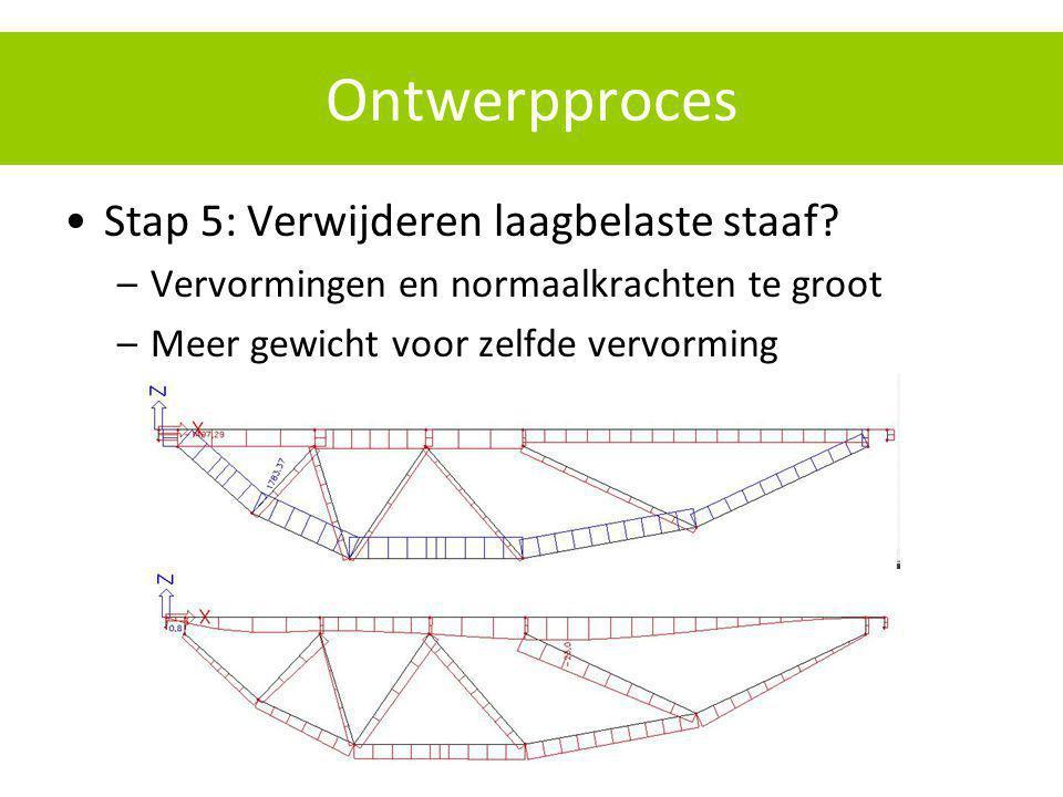 Ontwerpproces Stap 5: Verwijderen laagbelaste staaf? –Vervormingen en normaalkrachten te groot –Meer gewicht voor zelfde vervorming
