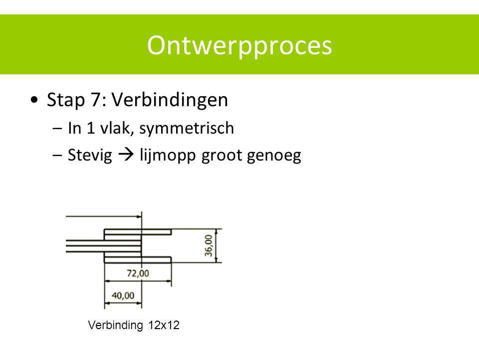 Ontwerpproces Stap 7: Verbindingen –In 1 vlak, symmetrisch –Stevig  lijmopp groot genoeg Verbinding 12x12