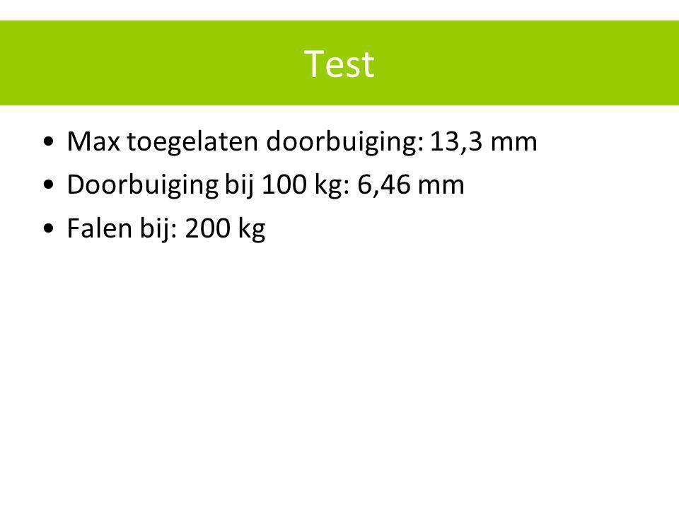 Test Max toegelaten doorbuiging: 13,3 mm Doorbuiging bij 100 kg: 6,46 mm Falen bij: 200 kg