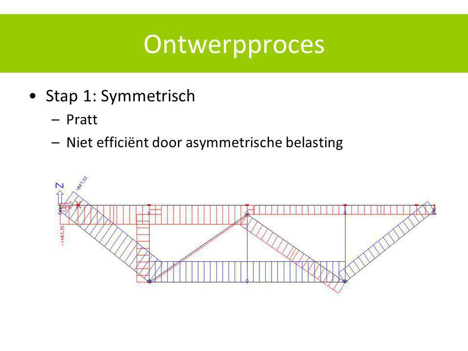 Ontwerpproces Stap 1: Symmetrisch –Pratt –Niet efficiënt door asymmetrische belasting