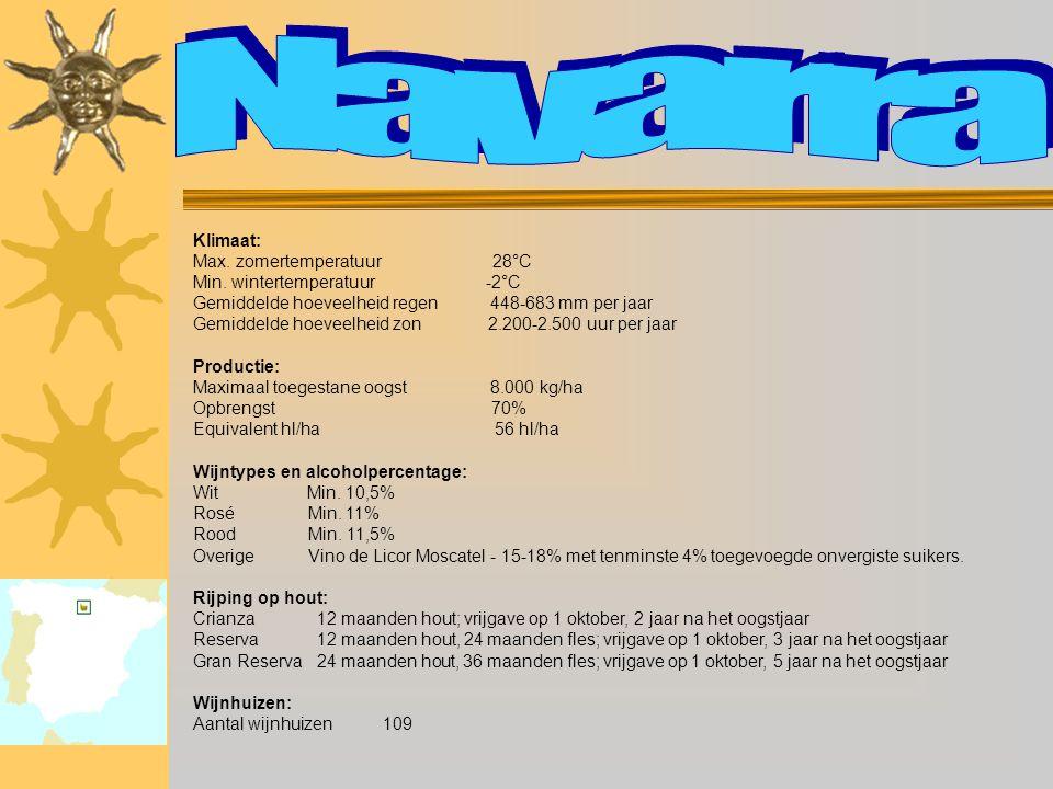 Klimaat: Max. zomertemperatuur 28°C Min. wintertemperatuur -2°C Gemiddelde hoeveelheid regen 448-683 mm per jaar Gemiddelde hoeveelheid zon 2.200-2.50