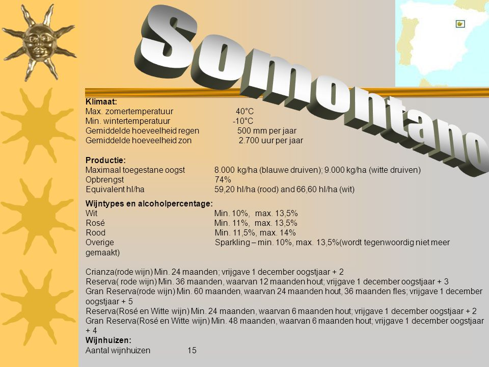 Klimaat: Max. zomertemperatuur 40°C Min. wintertemperatuur -10°C Gemiddelde hoeveelheid regen 500 mm per jaar Gemiddelde hoeveelheid zon 2.700 uur per