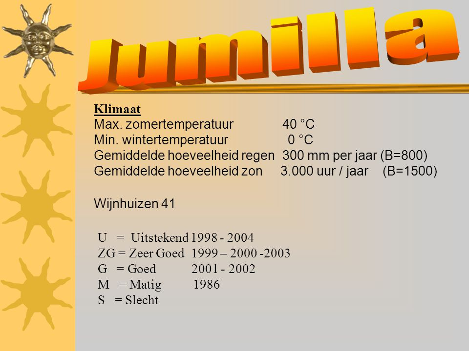  Sinds 10/04/1957 DO  U = Uitstekend 2000 ZG = Zeer Goed 1998-99-2001-02-03-04 G = Goed 1997