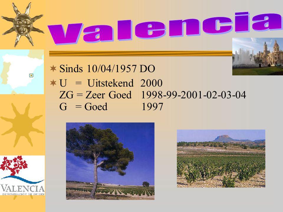 Wijngaarden: Subzones Alto Turia, Valentino, Moscatel de Valencia, Clariano Door wijngaard bedekt areaal 17.500 ha Druivenproducerend areaal 87% Hoogte van de wijngaarden 175-625 m Bodemtypes Alluviaal (laagland), kalksteen (hoogland), zanderige bovenlaag in Alto Turia Belangrijkste druivensoorten (w) Merseguera, Malvasía, Pedro Ximénez, Moscatel Romano, Planta Fina, Macabeo, Chardonnay Belangrijkste druivensoorten (r) Monastrell, Garnacha tintorera, Garnacha Tinta, Cabernet Sauvignon, Pinot Noir, Merlot Toegestane druivensoorten (w) Planta Nova, Tortosí, Verdil, Sauvignon Blanc, Sémillon Toegestane druivensoorten (r) Forcayat, Bobal, Syrah Experimentele druivensoorten (r) Cabernet Franc, Ruby Cabernet, Mandó Snoei en geleiding En cabeza, struik (en vaso), vierkant (espaldera) afhankelijk van de locatie; Guyot Belangrijkste Onderstammen 41-B, 110-Richter, 161-49 Couderc Biologische wijnbouw 50 ha en groeiend