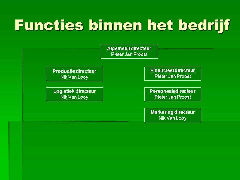 Functies binnen het bedrijf Algemeen directeur Pieter Jan Proost Productie directeur Nik Van Looy Logistiek directeur Nik Van Looy Markering directeur