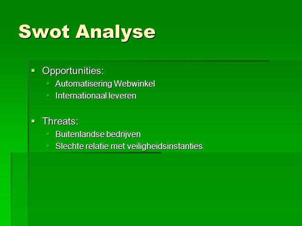 Swot Analyse  Opportunities:  Automatisering Webwinkel  Internationaal leveren  Threats:  Buitenlandse bedrijven  Slechte relatie met veiligheid
