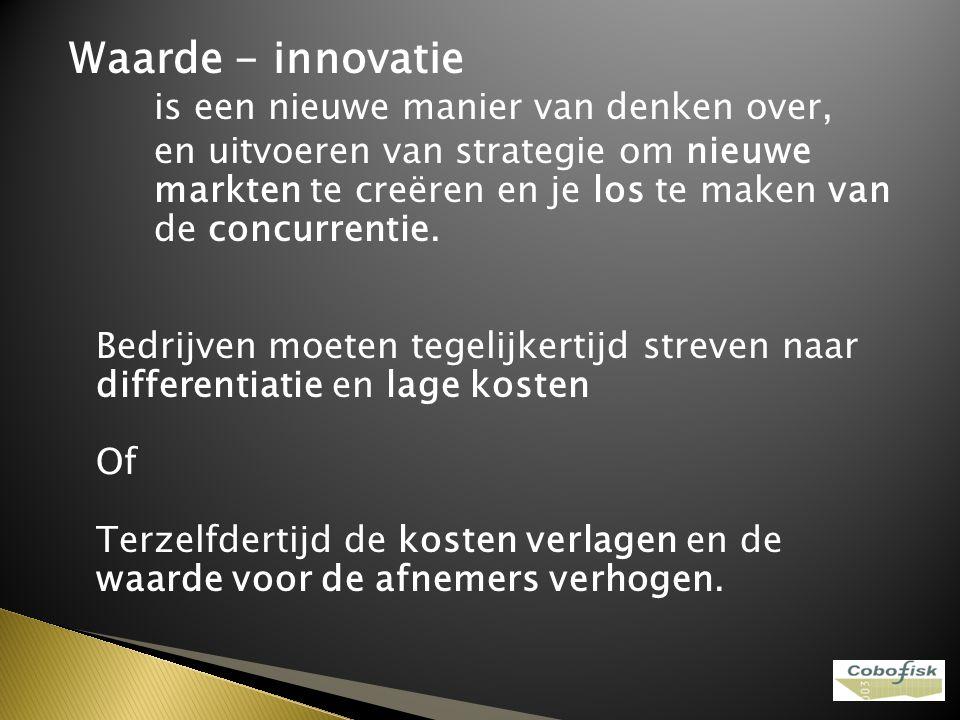 Waarde - innovatie is een nieuwe manier van denken over, en uitvoeren van strategie om nieuwe markten te creëren en je los te maken van de concurrenti