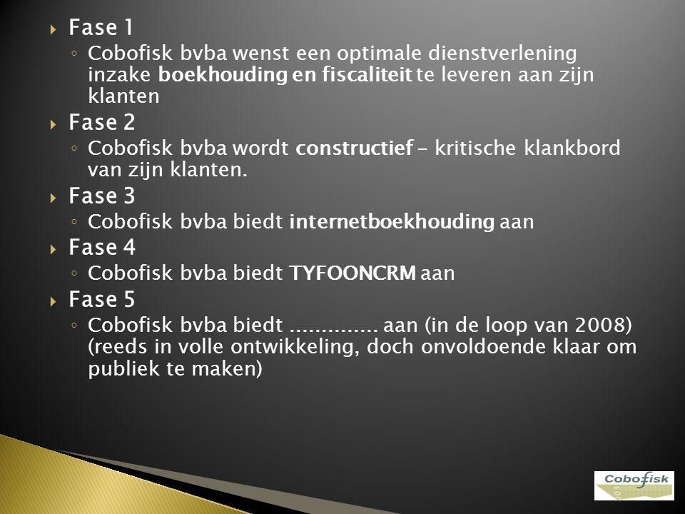 Email: eddy.decourt@cobofisk.beeddy.decourt@cobofisk.be  Telefoon: 09/221 57 45  Fax: 09/221 56 86  Website: www.cobofisk.be www.tyfooncrm.bewww.cobofisk.be www.tyfooncrm.be  Adres: Kortrijksesteenweg 749 9000 Gent