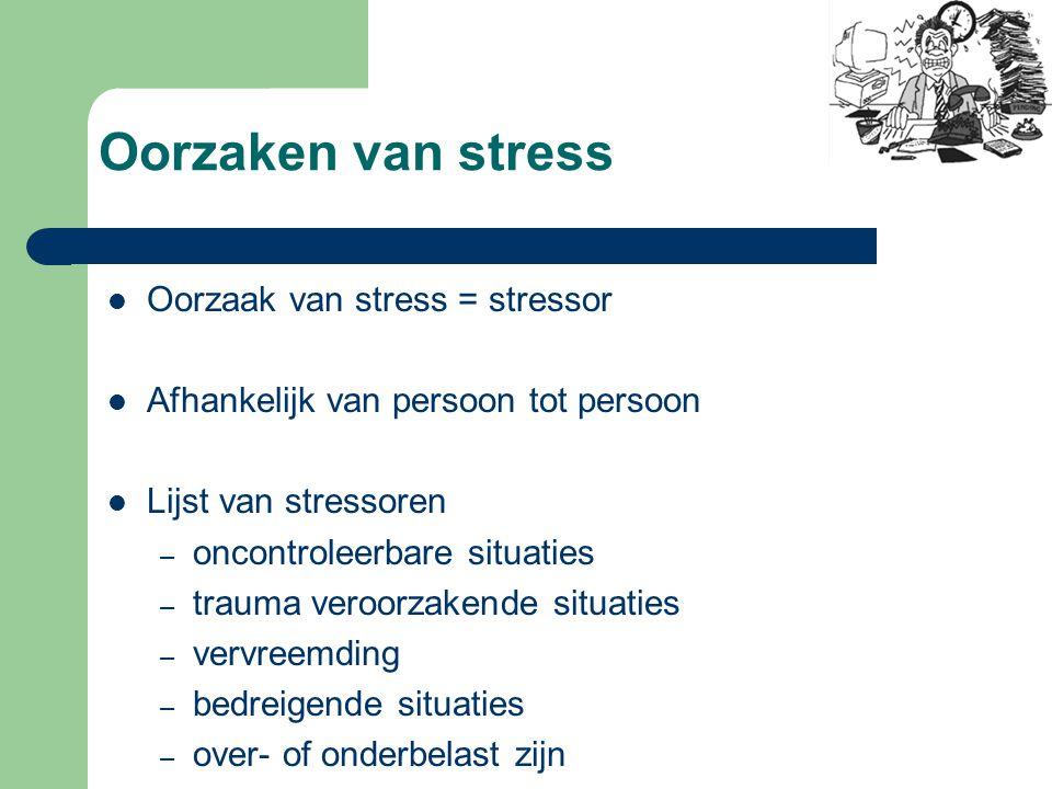 Wat is stress? Definitie: geestelijk en lichamelijk onevenwicht lichamelijk