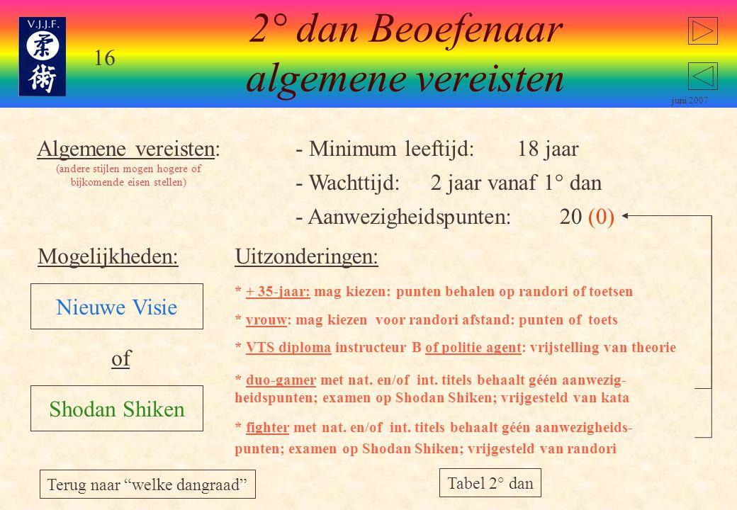15 juni 2007 1° dan Beoefenaar overzicht Nieuwe Visie Toetsen + uitreiking tijdens federale les Shodan Shiken Toetsen + uitreiking tijdens shodan shik