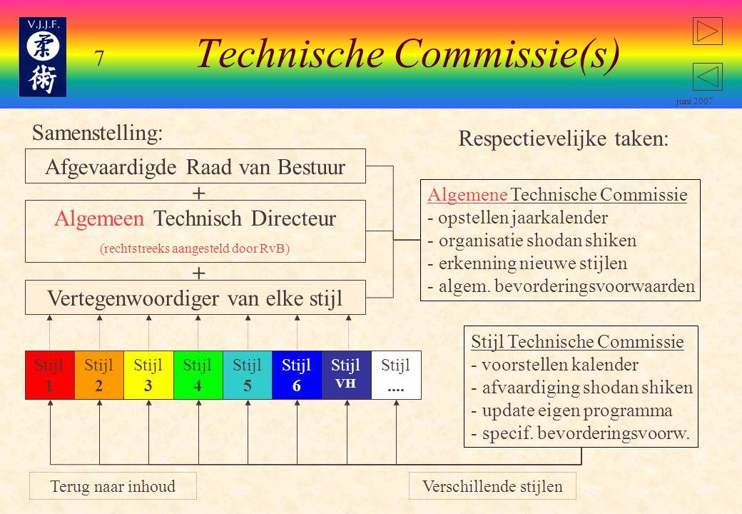 6 juni 2007 Binnen de VJJF zijn er verschillende stijlen en strekkingen, te vergelijken met een regenboog: verschillende kleuren, maar toch één geheel