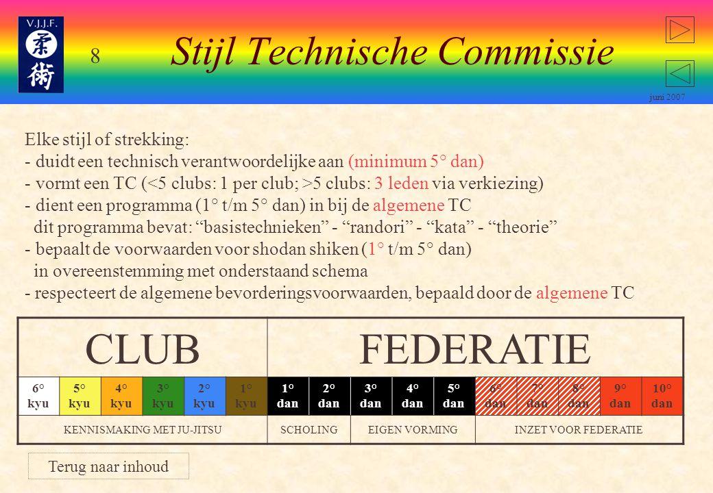 8 juni 2007 Stijl Technische Commissie CLUBFEDERATIE 6° kyu 5° kyu 4° kyu 3° kyu 2° kyu 1° kyu 1° dan 2° dan 3° dan 4° dan 5° dan 6° dan 7° dan 8° dan 9° dan 10° dan KENNISMAKING MET JU-JITSUSCHOLINGEIGEN VORMINGINZET VOOR FEDERATIE Elke stijl of strekking: - duidt een technisch verantwoordelijke aan (minimum 5° dan) - vormt een TC ( 5 clubs: 3 leden via verkiezing) - dient een programma (1° t/m 5° dan) in bij de algemene TC dit programma bevat: basistechnieken - randori - kata - theorie - bepaalt de voorwaarden voor shodan shiken (1° t/m 5° dan) in overeenstemming met onderstaand schema - respecteert de algemene bevorderingsvoorwaarden, bepaald door de algemene TC Terug naar inhoud