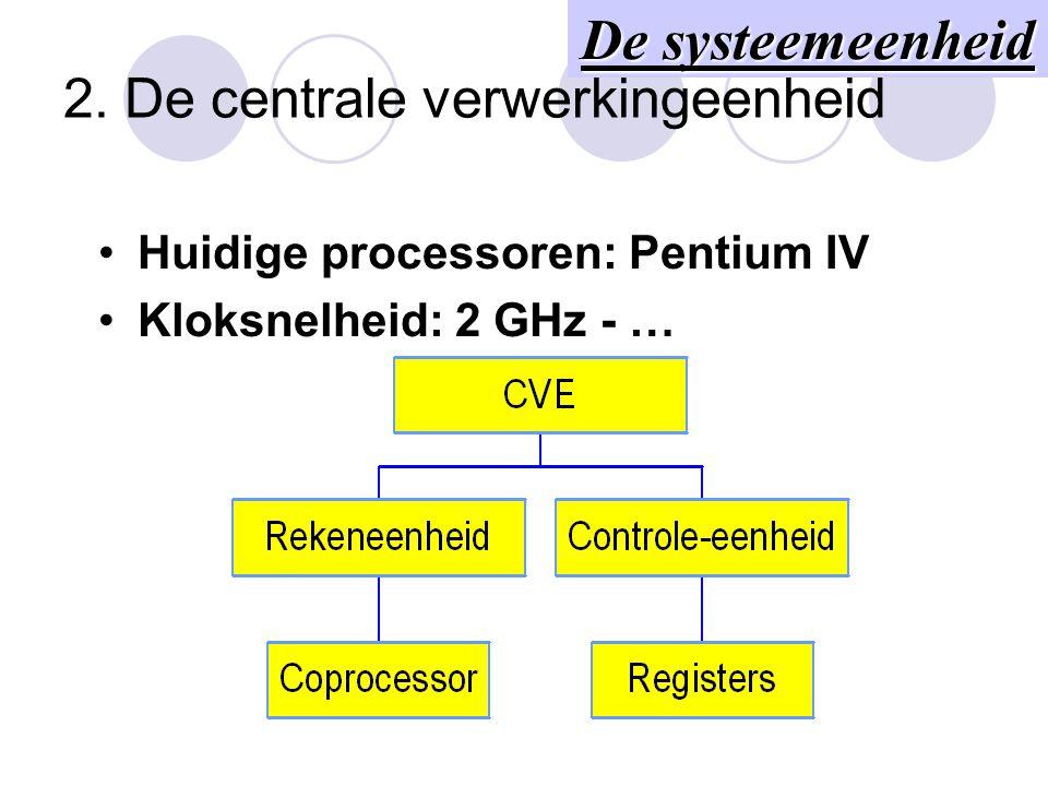 1. De hoofdkaart Microprocessor (CPU) Geheugenchips (RAM) Uitbreidingssleuven Uitbreidingskaarten Het bussysteem De systeemeenheid