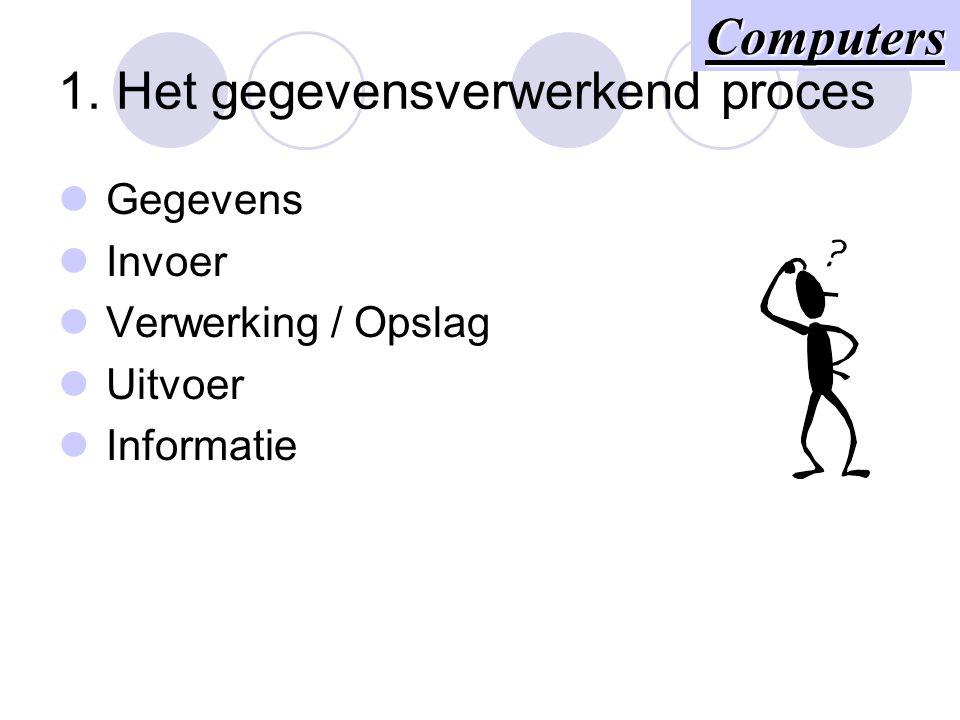 1. Het gegevensverwerkend proces Gegevens Invoer Verwerking / Opslag Uitvoer Informatie Computers