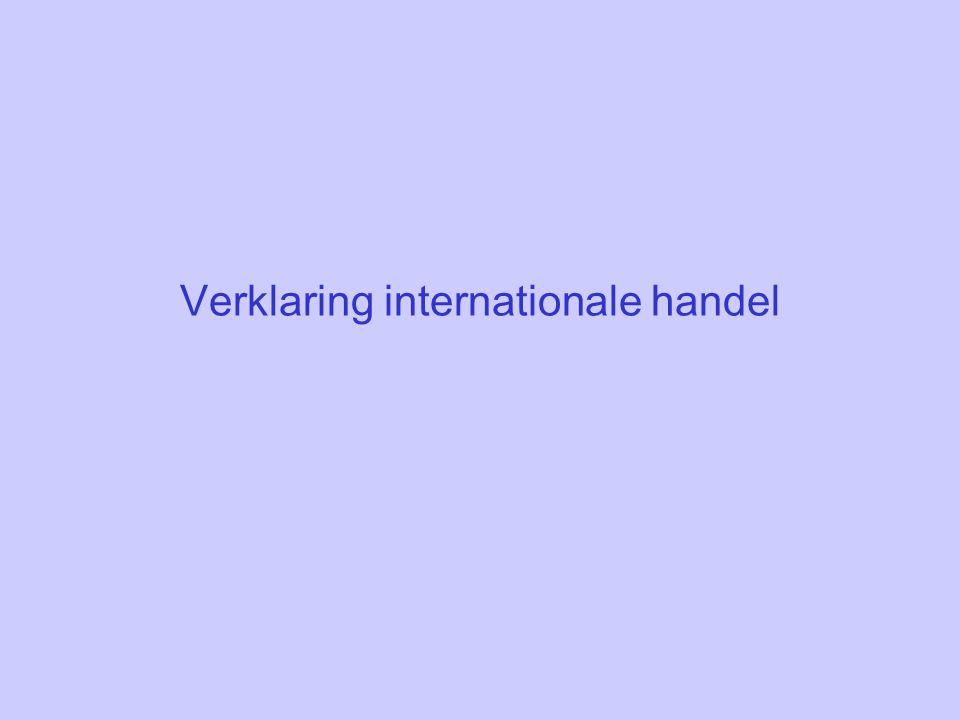 Verklaring internationale handel