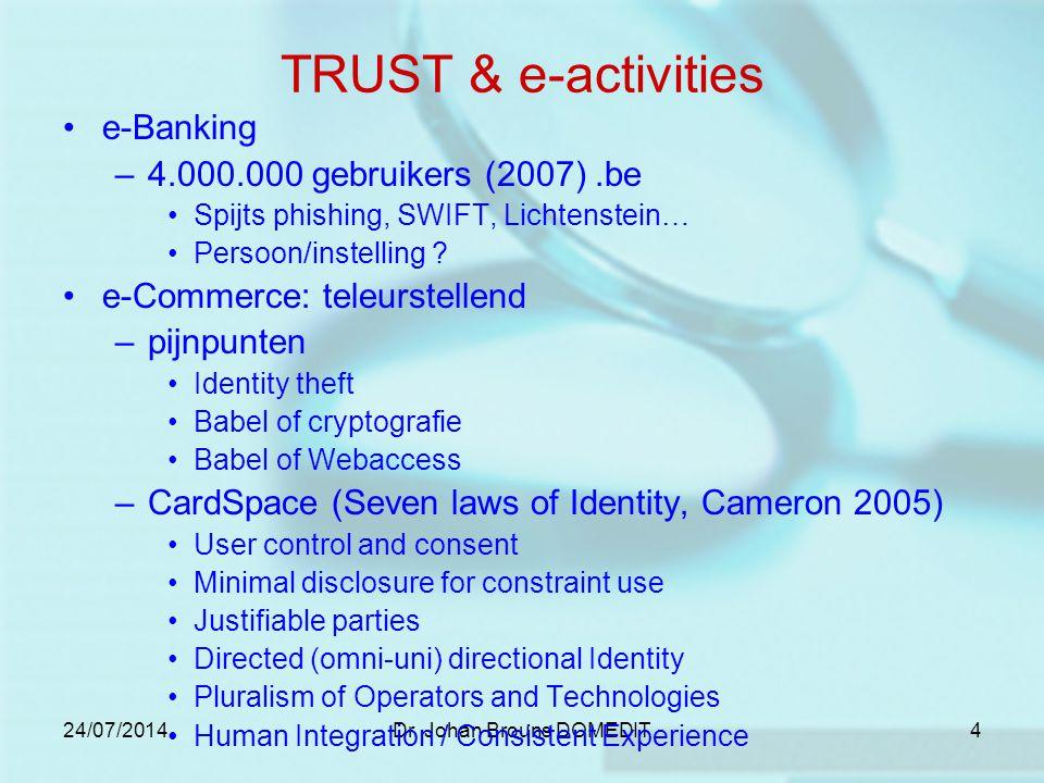 24/07/2014Dr.Johan Brouns DOMEDIT5 Trust & eHealth … 0 -  Reason(s).