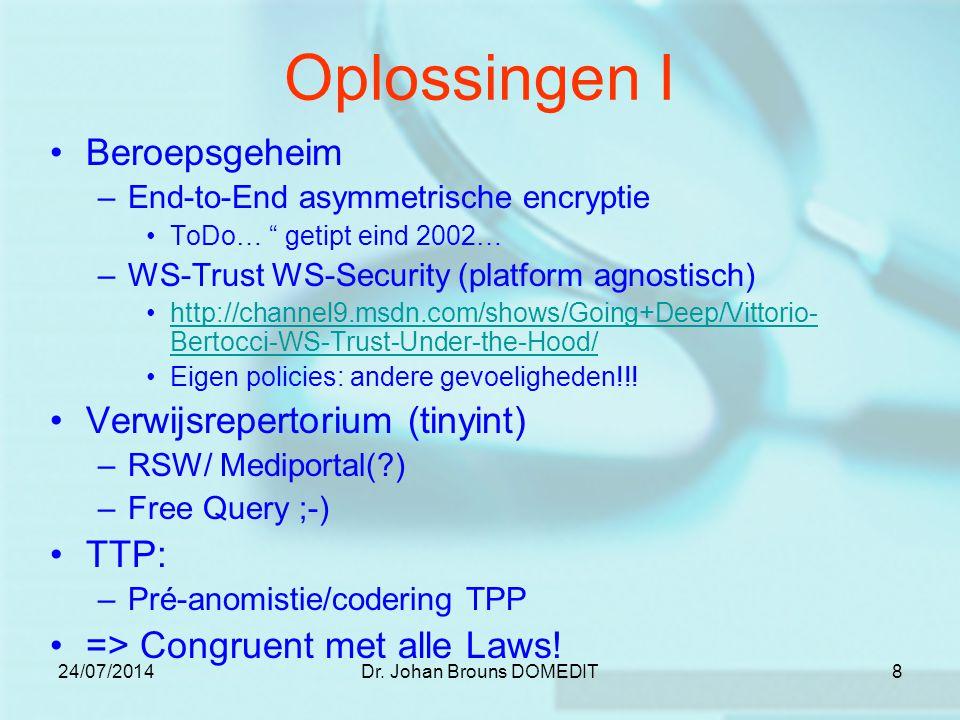 24/07/2014Dr.Johan Brouns DOMEDIT9 Oplossingen II Gegarandeerd dienstenpakket –Klant is koning.