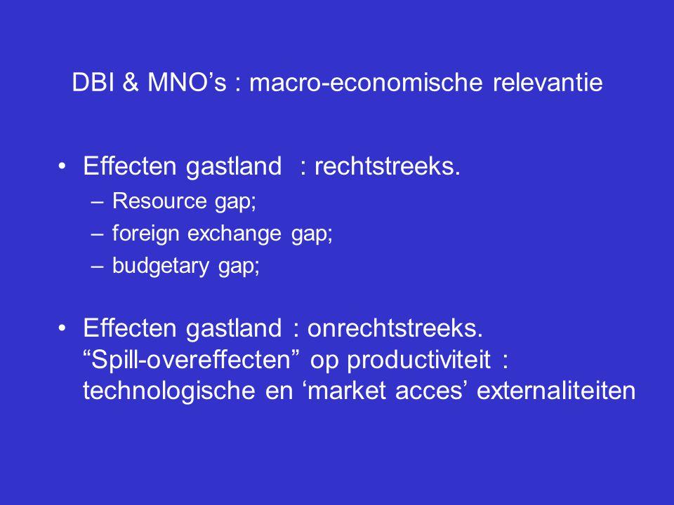 DBI & MNO's : macro-economische relevantie Effecten gastland : rechtstreeks. –Resource gap; –foreign exchange gap; –budgetary gap; Effecten gastland :